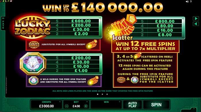 Lucky Zodiac Slot Microgaming