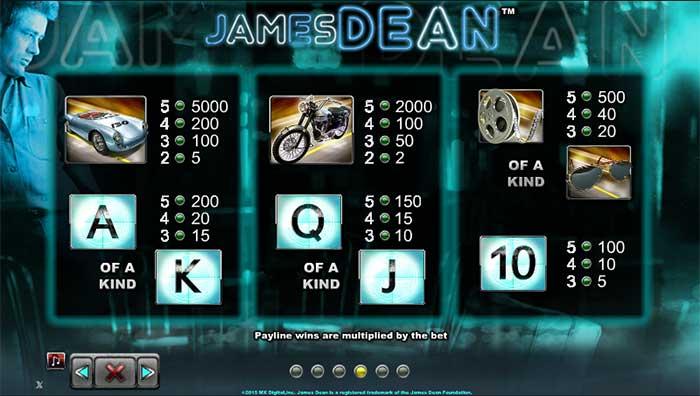 James Dean Slot Nextgen