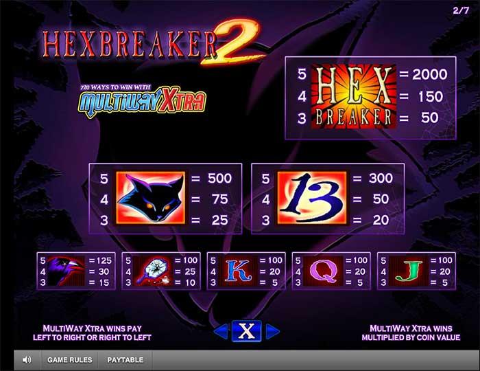 Slots Online - 300+ Slot Games - £100 Bonus at Mr Green Now