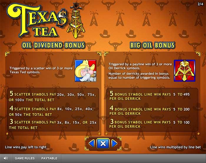 Texas Tea Slot IGT