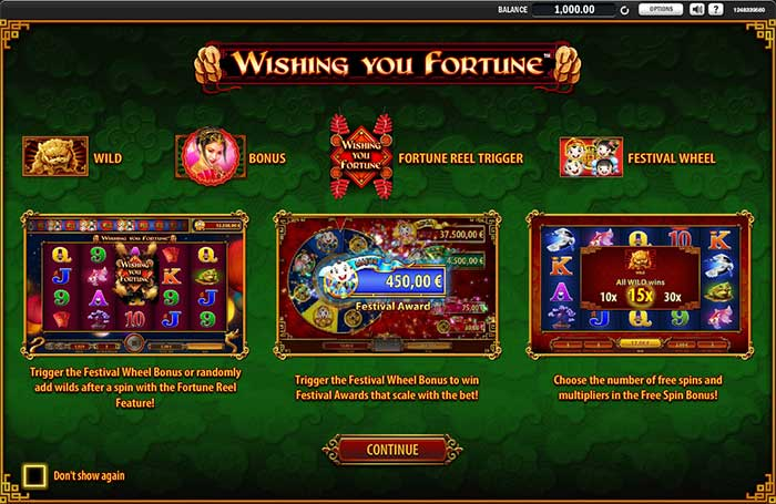 Wishing Your Fortune - WMS