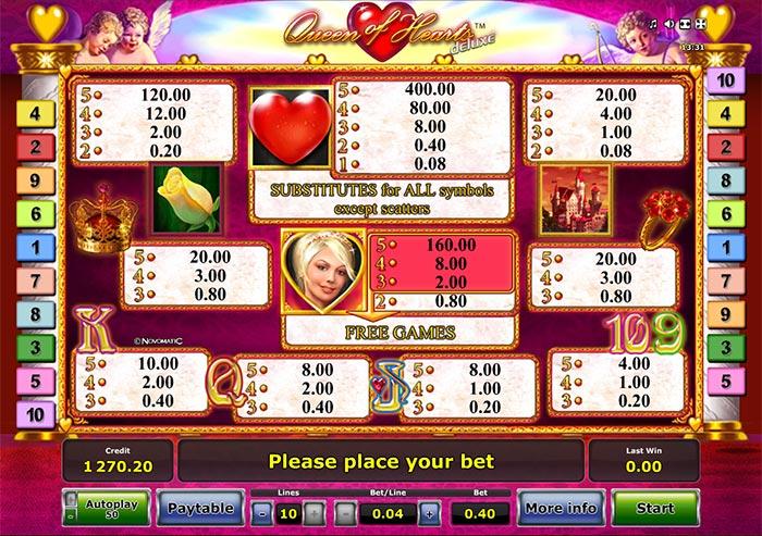 Queen of Hearts Deluxe Slot Novomatic