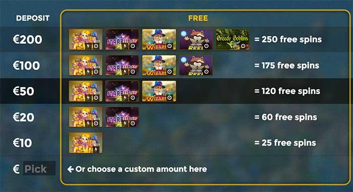 Casino Heroes Free Spins Summary