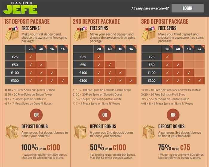 Free Spins and Bonus Comparison