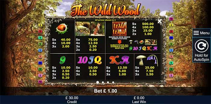The WIld Wood Slot - Novomatic