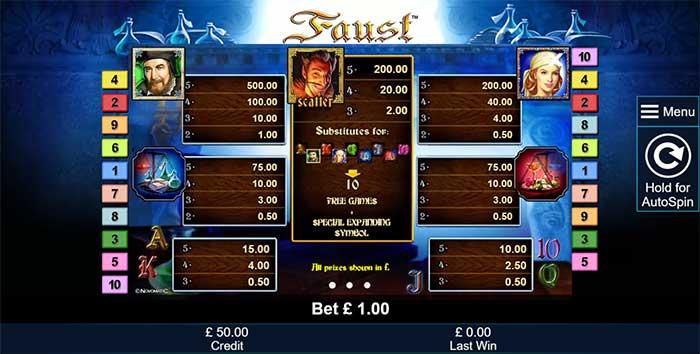 Faust Slot - Novomatic