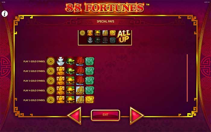 88 Fortunes Slot - Shuffle Master