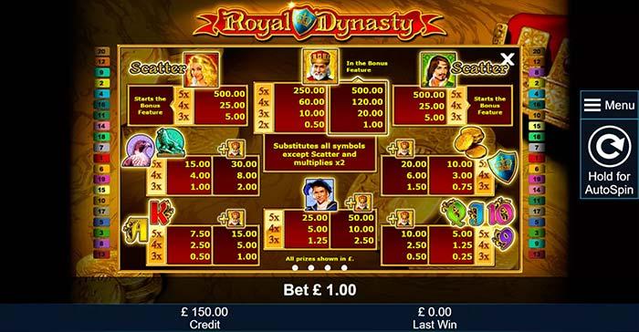 Royal Dynasty Slot paytable