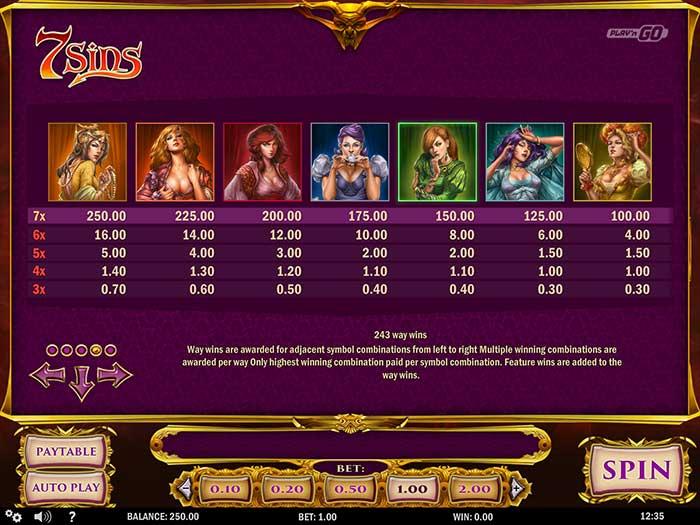 7 Sins Slot paytable