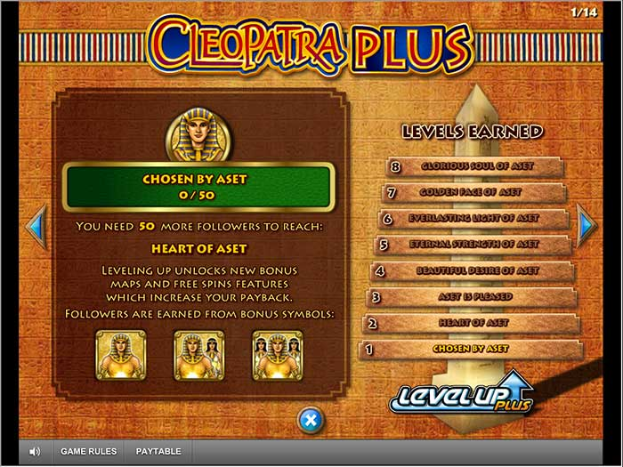 Cleopatra Plus Slot level up system