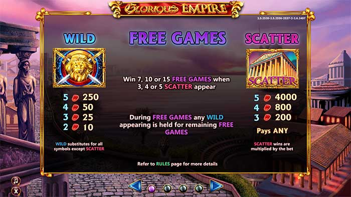 Glorious Empire Slot paytable