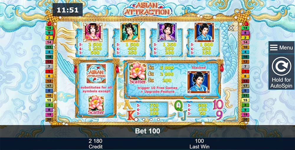 Asian Attraction Slot - Paytable