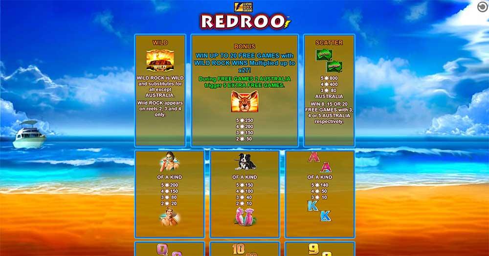 Redroo Slot - Paytable Summary