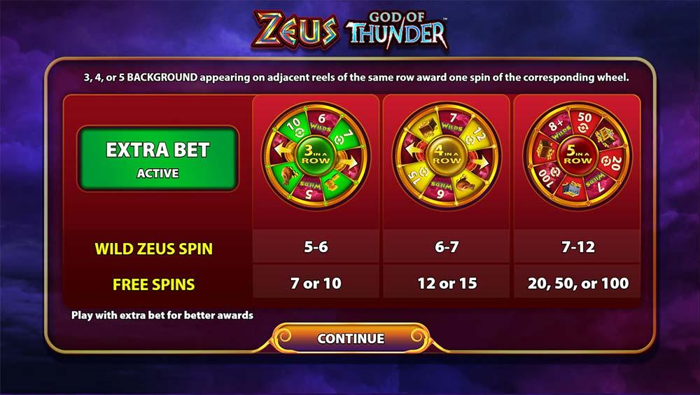 Zeus God of Thunder Slot - Extra Bet Upgrades