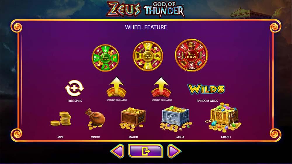 Zeus God of Thunder Slot - Wheel Features