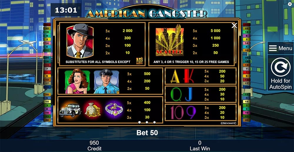 American Gangster Slot - Paytable