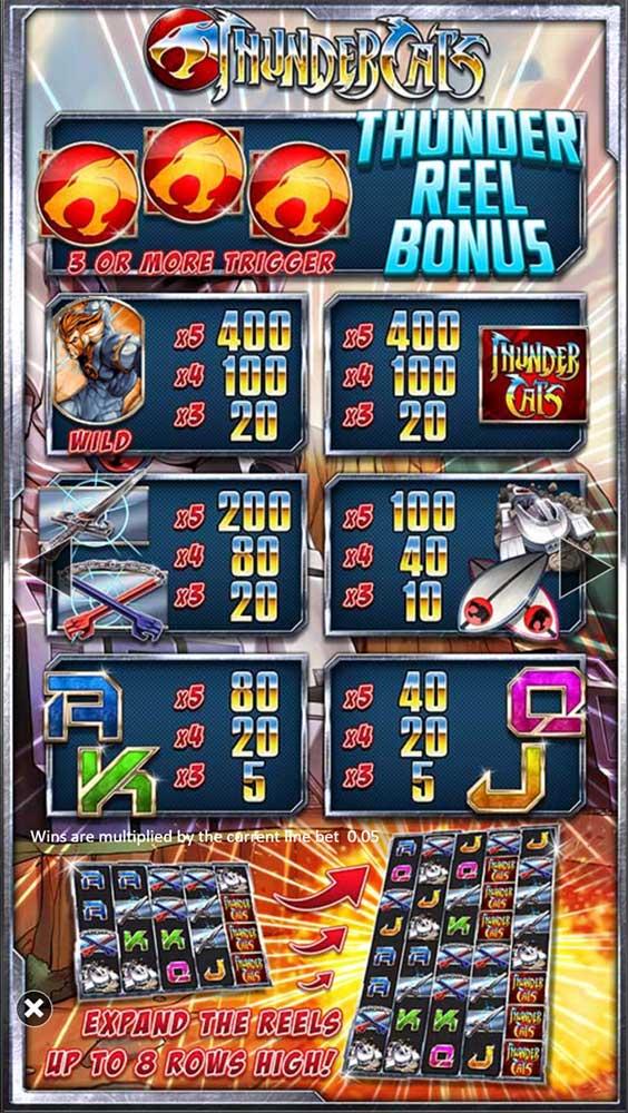 Thundercats Slot - Paytable