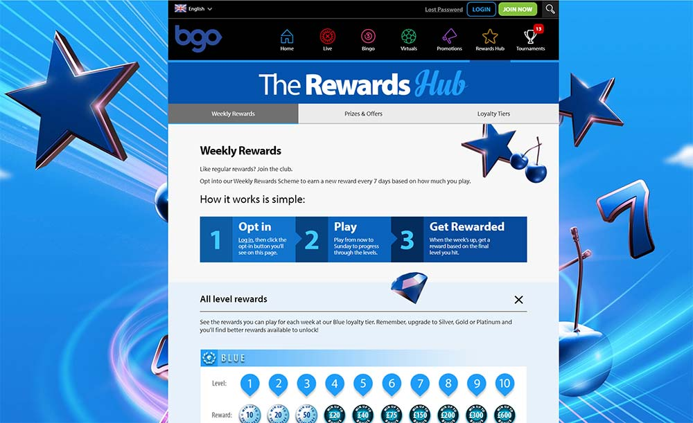 BGO Casino Rewards Hub Section