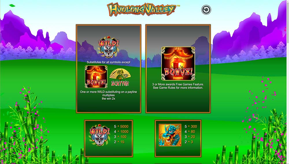 Huolong Valley Slot - Paytable
