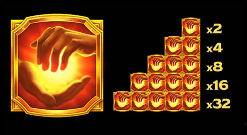 Midas Golden Touch - Multiplier Wilds