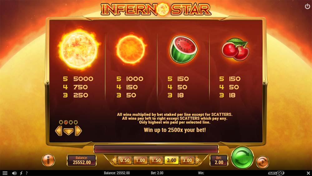 Inferno Star Slot - Paytable