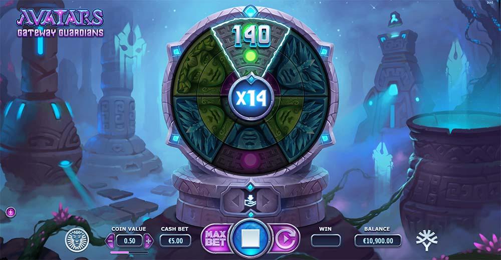 Avatars Gateway Guardians Slot - Base Game Multiplier