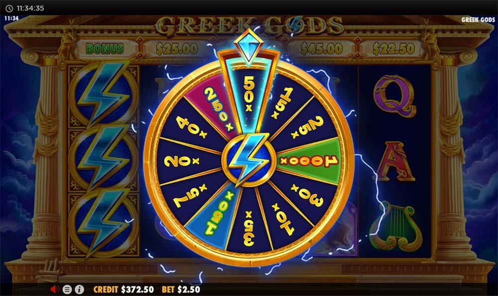 Greek Gods Slot - Bonus Wheel Feature