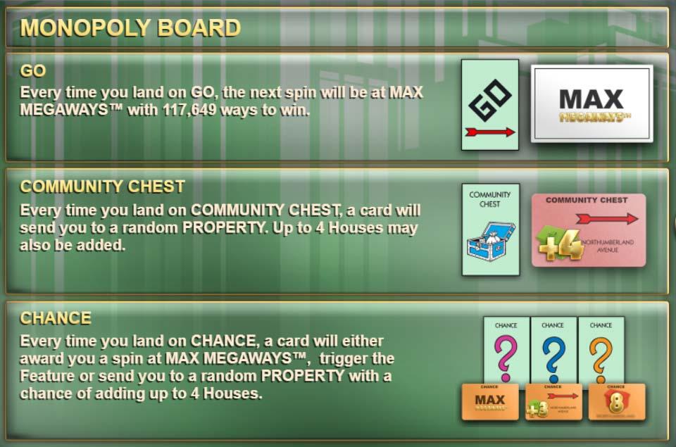 Monopoly Megaways Slot - Bonus Features