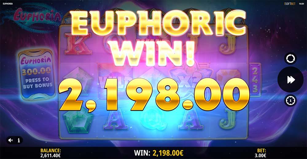 Euphoria Slot - Euphoric Win
