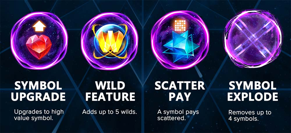 Dreamzone Slot Special Features