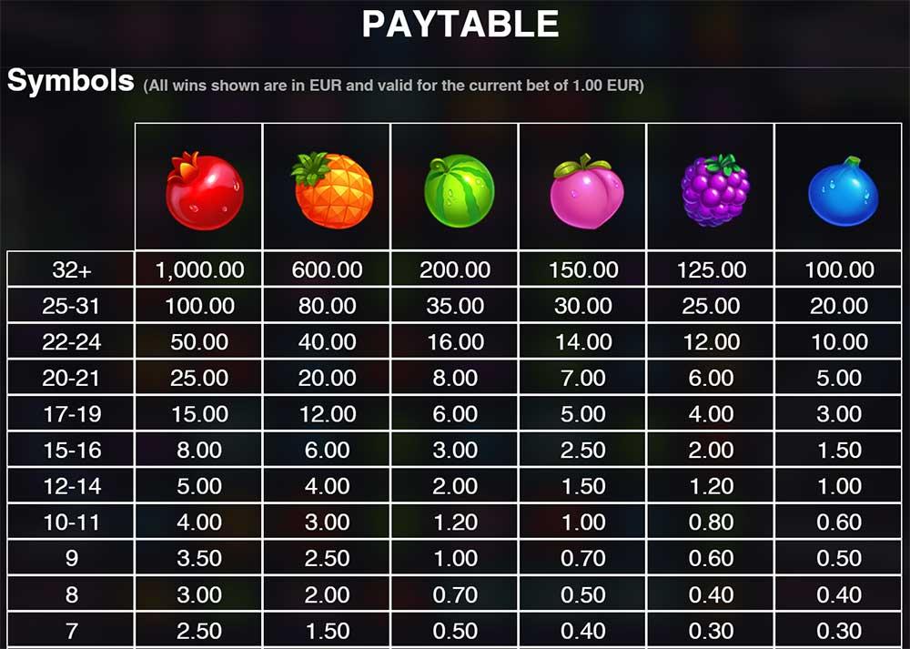 Jammin Jars 2 Slot Paytable