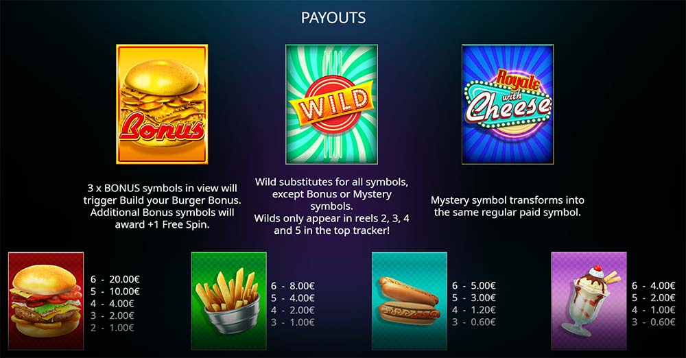 Royale with Cheese Slot Paytable