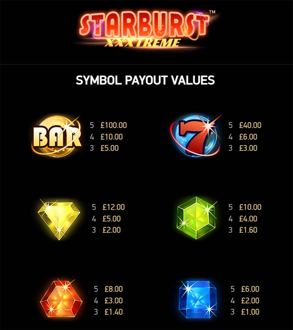 Starburst XXXtreme Slot Paytable