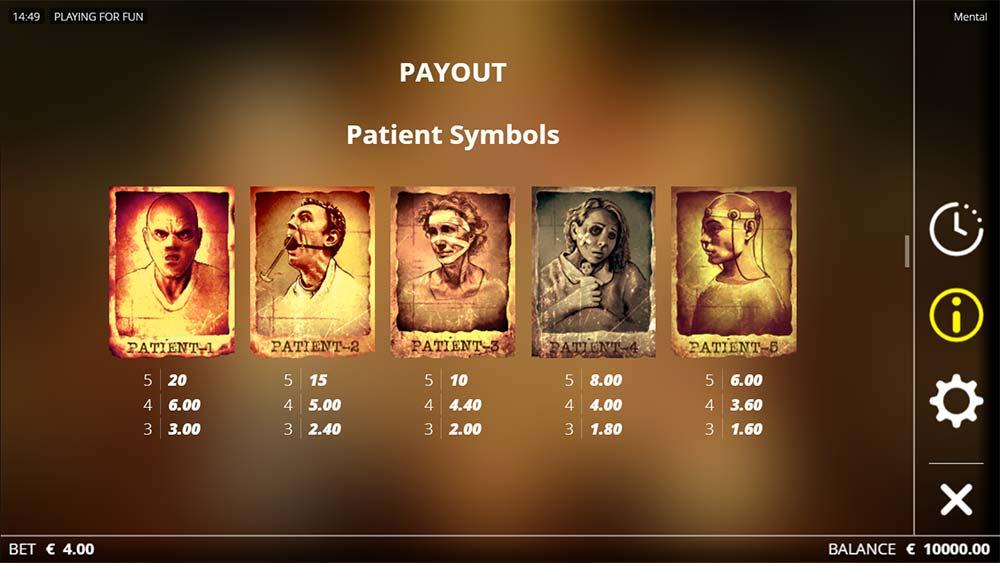 Mental Slot - Paytable