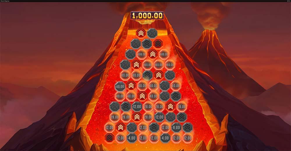 Mount Magmas Jackpots Slot - Full Volcano Feature