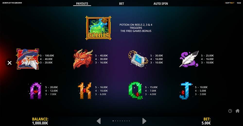 Secrets of the Sorcerer Slot - Paytable