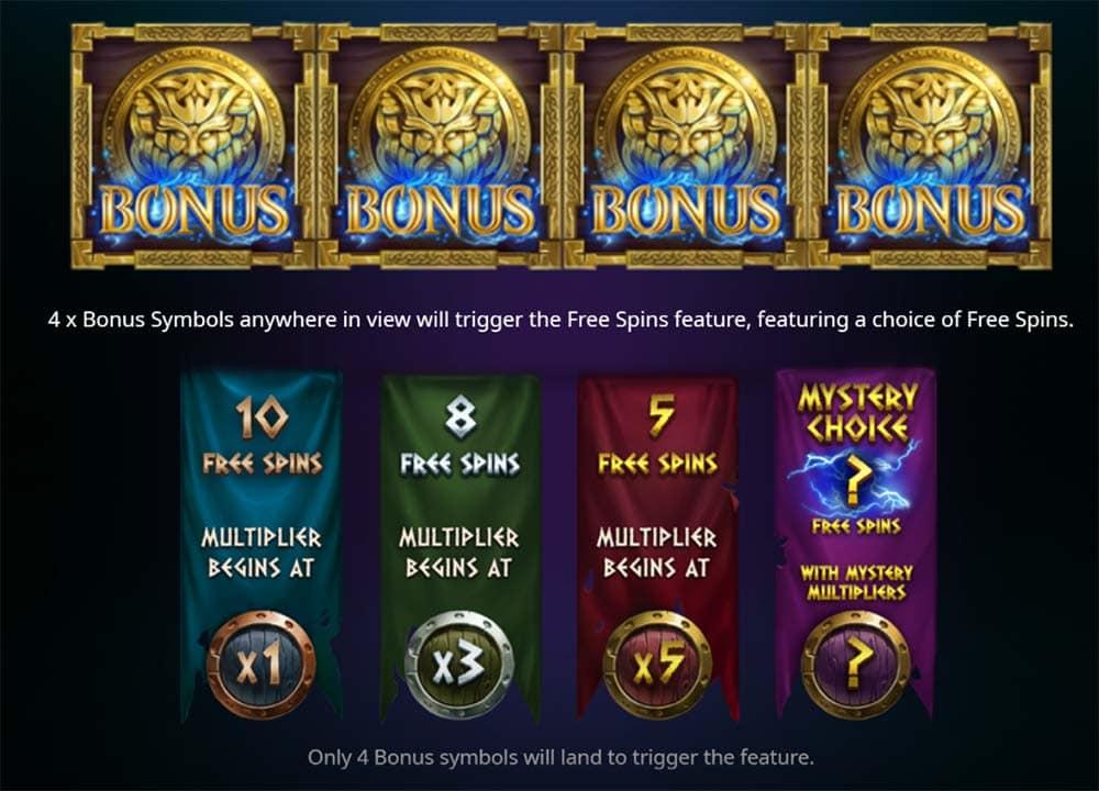 Wild Hammer Megaways Slot - Bonus Info