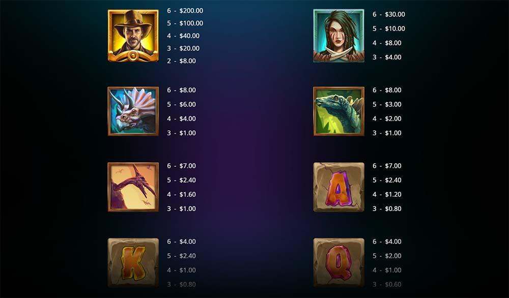 Tyrant King Slot Paytable