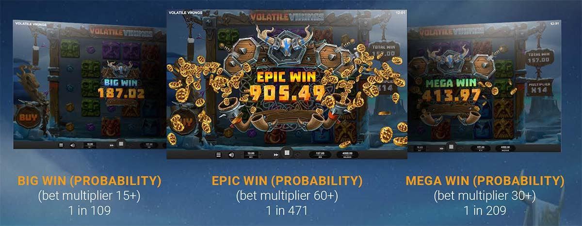 Volatile Vikings Win Probabilities